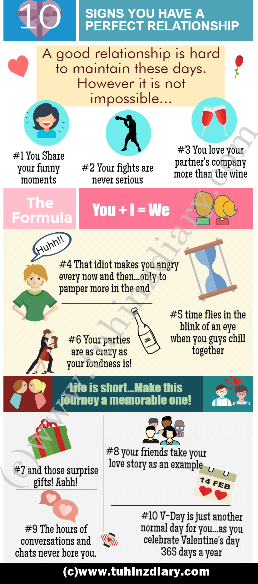 10 signs of a perfect relationship infograph